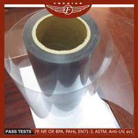 High level forex pvc roll clear pvc plastic sheet for folding boxes