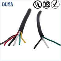 There are more than ten years wire manufacturer in China