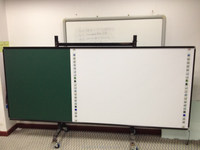 iBoard, Multi-touch, Easy to use, School gear, equipment, Greenboard and Whiteboard, normal and interactive