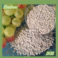 NPK (nitrogen-phosphorus-potassium) Compound Fertilizers