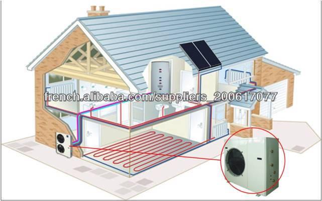 mini pompe chaleur air eau. Black Bedroom Furniture Sets. Home Design Ideas