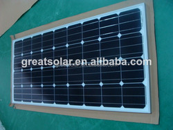 best price 150w mono solar panel with full certification made in China