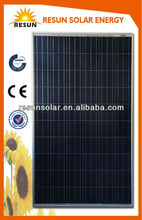 high quality factory direct sale pv solar panel 300w