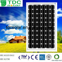 High efficiency 250w chinese solar panel for sale with TUV,IEC,CE certificate