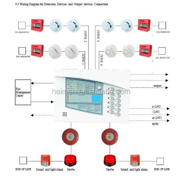Addressable Smoke Detector Wiring Diagram: Heiman 2 Wired Conventional Vs Est Addressable Fire Alarm