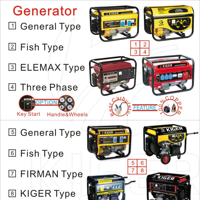 MADE IN CHINA! 3kw portable home power generator price