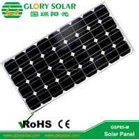high quality alloy alluminum frame 100W monocrystalline 18V solar panel with glass