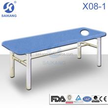 Parturition Table