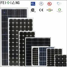 hot sale price per watt monocrystalline silicon solar panel,price per watt yingli solar panel,price per watt solar panel 150w
