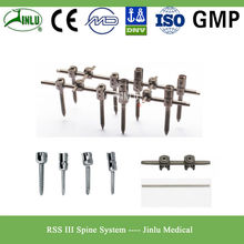 RSS-III Spinal Implants