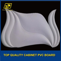 white forex pvc sheet for sign and printing
