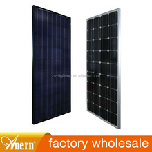 5 years warranty price per watt solar panels