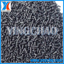 Excellent Quality Classical Activated Carbon Market In India