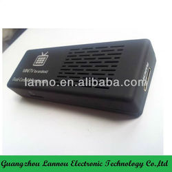 Dual core android 4.2 mini tv dongle