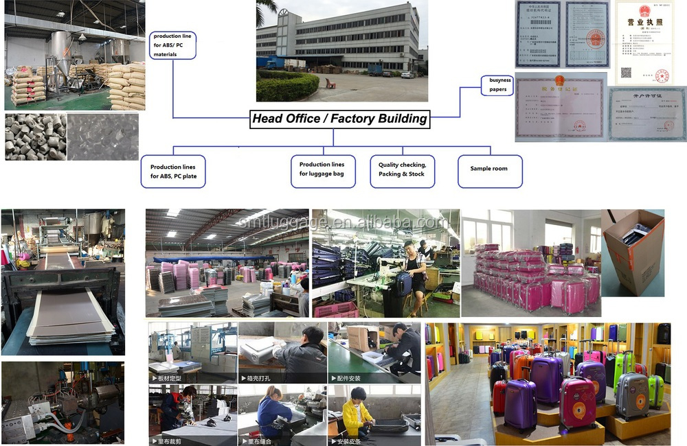 Smarter luggage bag factory 2015.jpg