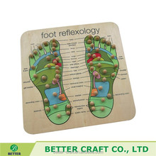 Stocked in the USA Foot Reflexology Massager