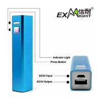 2014 cheap power bank small size mobile phones