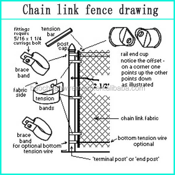 sliding fence gate diagram open gate diagram