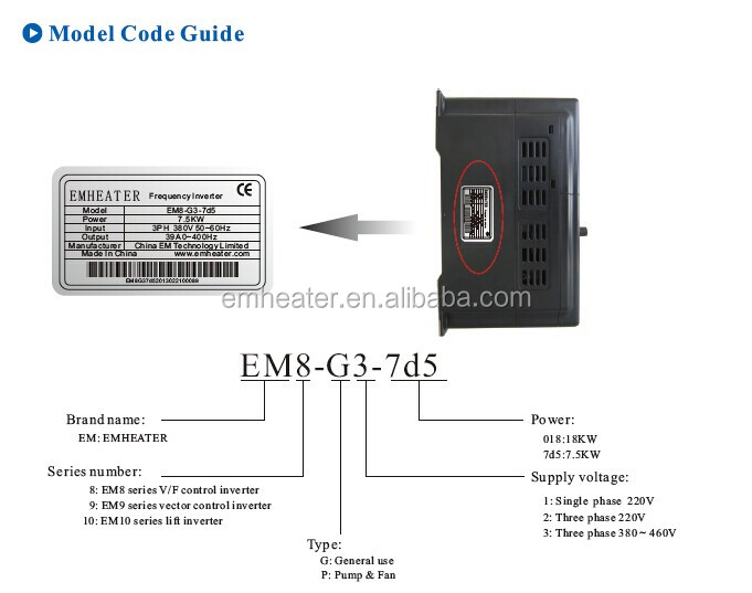 Speed Drive Controllers For Electric Motors Speed Drive For Electric
