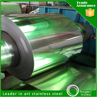 wholesale stainless steel 201 coil,stainless steel sheet coil,sus 304 stainless steel coil