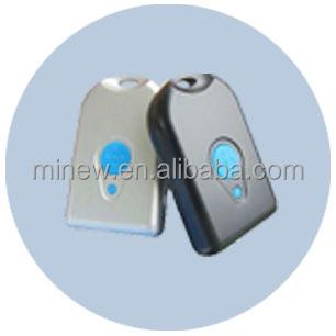 Similar Productsi1