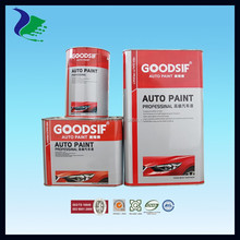 High Gloss And Good Covering paint acrylic ( Manufacture in Guangzhou )