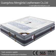 Alibaba online shopping, memory foam mattress, bedroom furniture