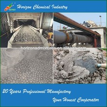 Cement Clinker Grinding Additive Chemical--DEIPA 85%, Cement Strength Improver