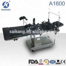 mechanical hydraulic economic ot tables
