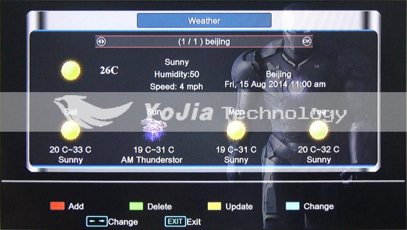 2-Weather