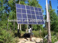 Bestsun MPPT controller 10kw new solar products 2012