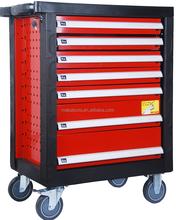 Toolbox, Tool Box for European market