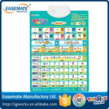 flip chart,number wall chart for kids