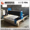 /product-gs/stone-cutting-machine-from-china-jinan-nice-cut-cnc-1325-wood-working-cnc-lathe-machine-price-60278118019.html