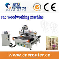 auto tool changer wood CNC router (linear) M25H Taiwan Delta servo and Inverter