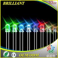 100% quality guaranteed lighting led