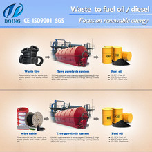 DIscount!!!2014 Famous of Xinxiang doing pyrolysis waste tyre recycling plant of latest design