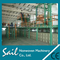 Factory price PU/PVC industry conveyer belt coating machinery