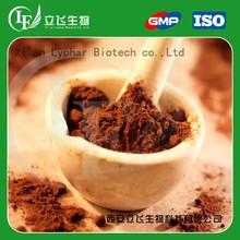 Lyphar Provide Best Cocoa Powder Price