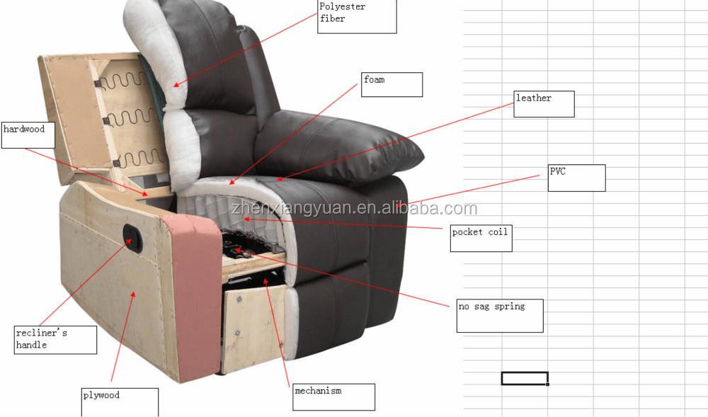 Moderne Canap Cinma Maison Inclinable lectrique