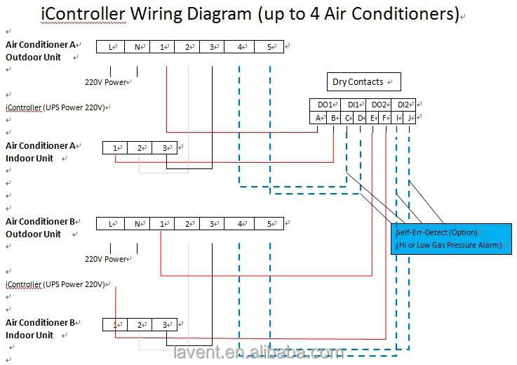 HTB1erT.HVXXXXcDXXXXq6xXFXXXY commercial server room air conditioner(close control unit) buy