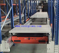 2015 Lowest price logistic automatic racking system Dongguan direct manufacturer