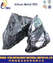 el precio del silicio metal