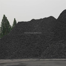 Steelmaking and casting used graphite/graphitised/graphitized petroleum coke/GPC