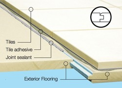 19mm thick Advanced lightweight Tongue & Groove Fibre Cement Exterior Flooring Sheet