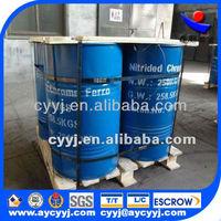 Nitrided Ferro Chrome/FeNCr/ Ferro Chrome alloy specilized producer