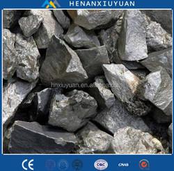 high/Low carbon ferro chrome/ferrochrome/FeCr