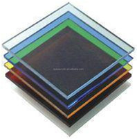 DUKE acrylic sheet cutter