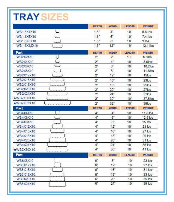Cable Tray Specification Basket Cable Tray/ss316