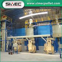 Wholesale Low Price High Quality machine to make biomass pellet